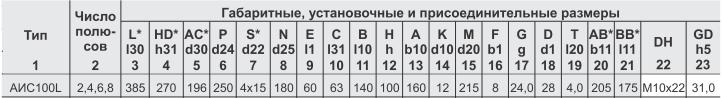 АИС100L2