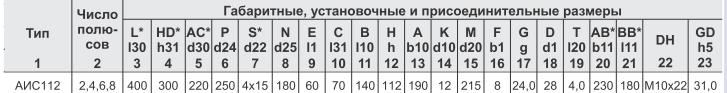 АИС112М2
