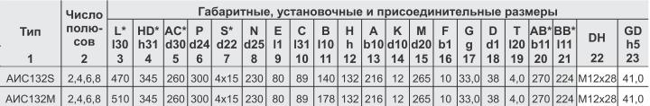 АИС132SA2