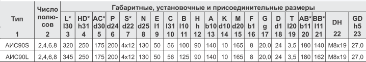 АИС90S2