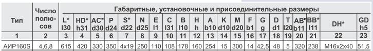 АИР160S8